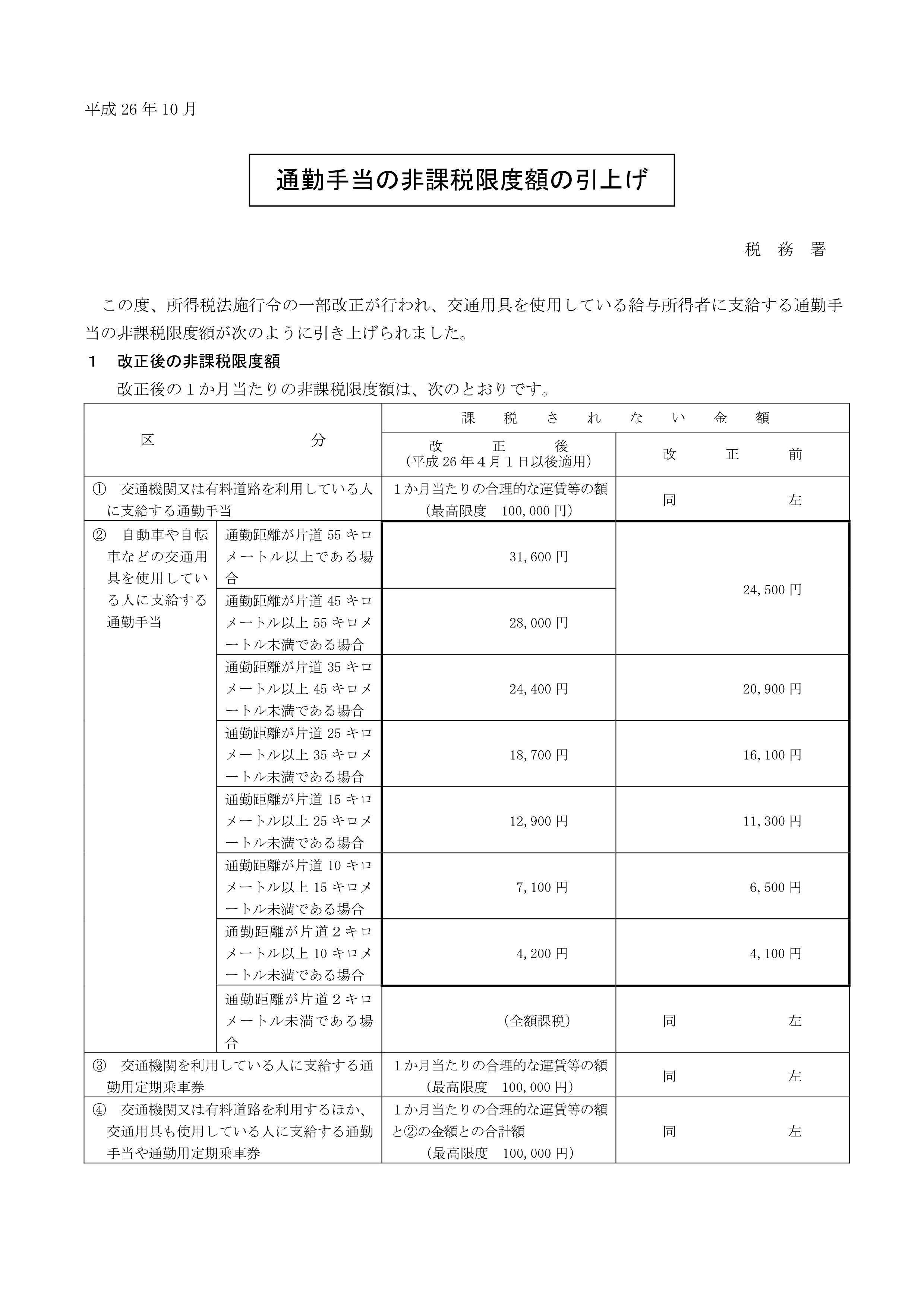 https___www.nta.go.jp_gensen_tsukin_pdf_01_01