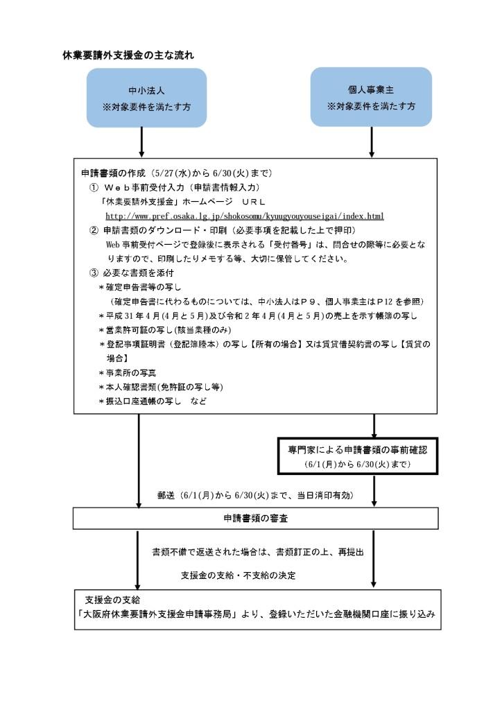 【最終版】休業要請外支援金募集要項 - コピー_page-0001